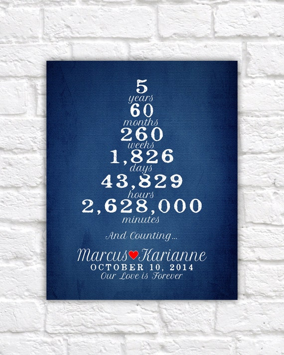 Anniversary Year Gift, Wedding Anniversary Custom Art, Date, Navy ...