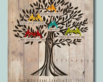 "ANNIVERSARY GIFT for Grandparents Personalized Family Tree Poster 11""x14""  with names of children and grandchildren"