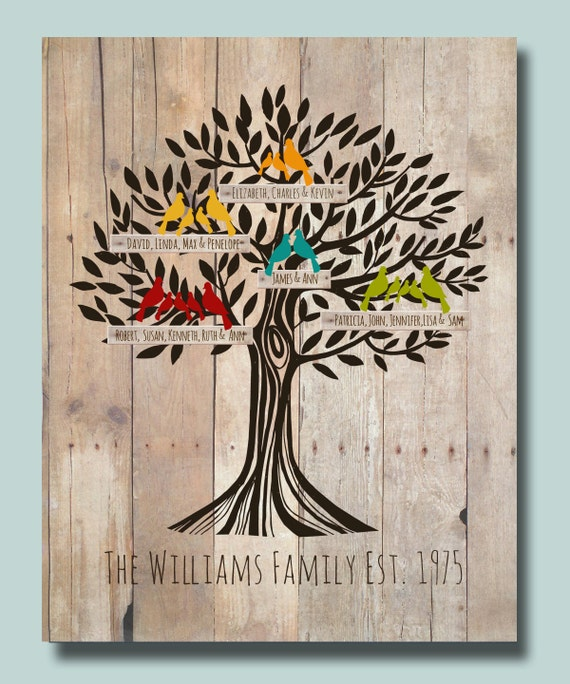 Wedding Gifts For Relatives: ANNIVERSARY GIFT For Grandparents Personalized Family Tree