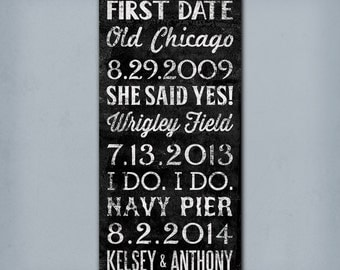 PROOF INCLUDED - Free Personalization CUSTOMIZED  Bus Scroll Stretched Canvas Wall Art Ready to Hang Anniversary Birthday Wedding