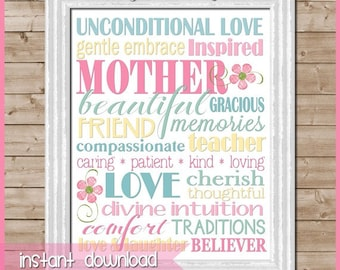 Mother's Day Subway Art - Printable INSTANT DOWNLOAD