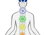 Chakra Clearing Techniques - Two Techniques -Digital Download -Chakra Alignment-Balancing-Opening-Clearing-Cleansing And More