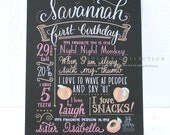 "15""x20"" art board, first birthday chalkboard style custom ink drawing, the original Favorite Things Poster™"