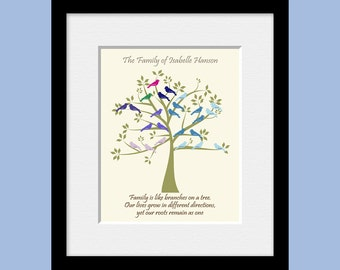 "Personalized Family Tree, Family Tree Wall Print, Grandparents Family Tree Gift, ""Family is Like Branches On a Tree"", Love Bird Family Tree"
