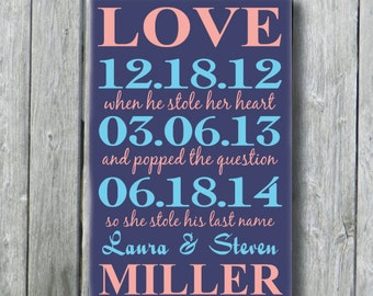 Important Date Wood Sign, Anniversary Gift, Personalized Wedding Gift, Engagement Gift,Bridal Shower Gift,5th Anniversary Gift,Love Story