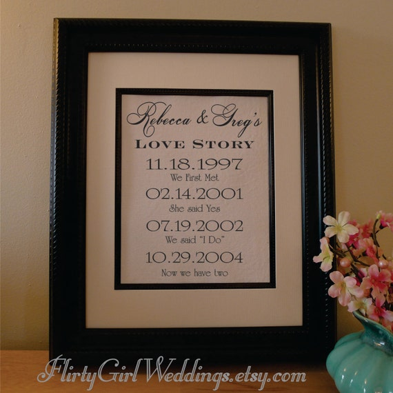 Love Story Timeline - Marry Me - Wedding Date - Proposal Date - Important Date Print - Our Love Storey - Love story print (ld107a)