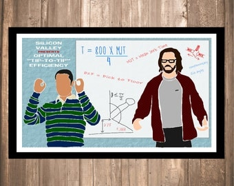 "INSTANT DOWNLOAD - Silicon Valley ""Algorithm"" Print"