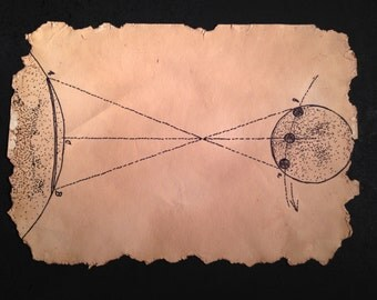 Classical Science Astronomical Diagram - Hand Drawn Vintage Science Art