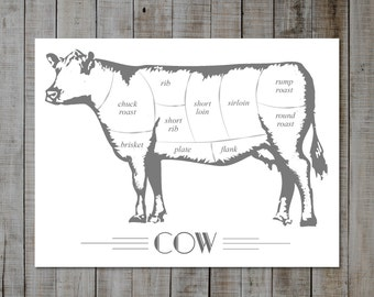 Cow Butcher Diagram Print