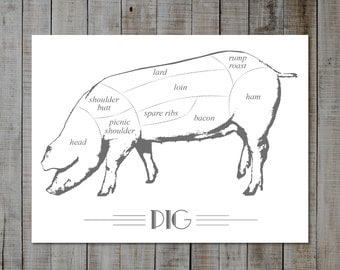 Pig Butcher Diagram Print