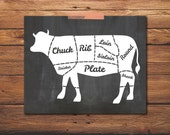 PRINTABLE - Butcher Diagram - Kitchen Print - Cow Print - Beef Cuts - Kitchen Wall Art - Kitchen Decor - Housewarming Gift