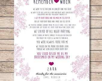 ... WhenPersonalised Bridesmaid, Birthday, Best Friend, Wedding Gift