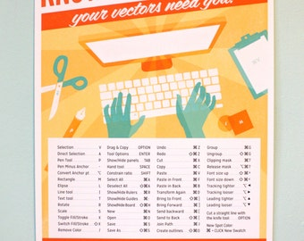 """Adobe Illustrator Mac Keyboard Shortcut Graphic Design Printable Poster 13""""x19"""""""