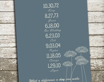 Special Dates Custom Wall Art - What a Difference a Day Makes - Gift Print for Weddings, Anniversaries, Bridal Showers, Families