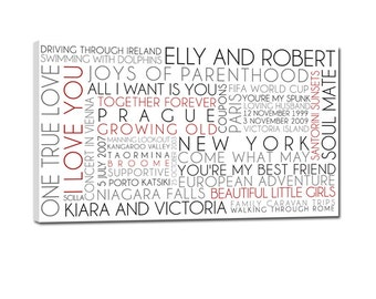 personalized family name signs ELITE  Word Art Canvas art personalized Words and phrases wall art 16X48
