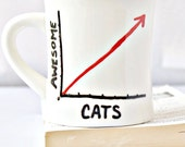 Cat mug, awesome, Funny Mug, coffee cup, tea cup, diner mug,black white, red, math, graph, nerd, gag gift, cat lady, unique coffee mug