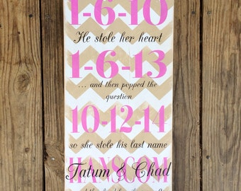 Stole her heart. Special dates. Personalized sign. Family Established Sign. Chevron sign.