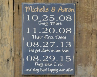 Important Date Sign, Anniversary  Wedding Engagement Gift Present, Custom Wood Sign