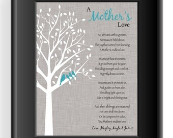 Mother's Day Gift - MOM Gift Print - Personalized Mother Gift - Birthday Gift for MOM - Mum Gift - Christmas Gift - Other colors