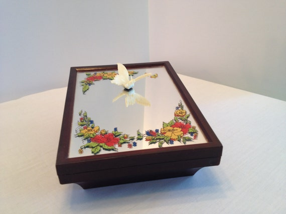 the personal story the butterfly box Butterfly box 455 likes 27 talking about this 1 was here a monthly subscription box to help encourage women in their faith  personal blog gutter bug .