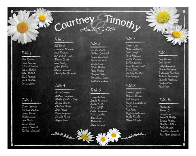Chalkboard & White Daisy Style Wedding Seating Chart Custom DOWNLOADABLE and Printable file - CUSTOM