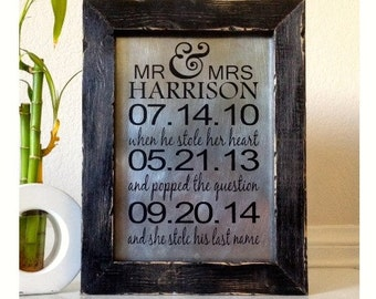Personalized Important Date Art Important Dates Wood Sign Wedding Gift