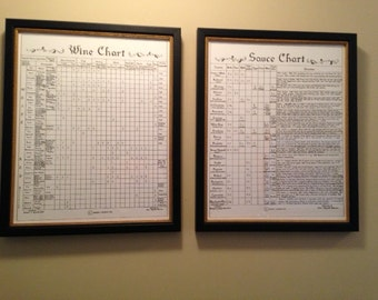 Wine and Sauce Charts in Calligraphy