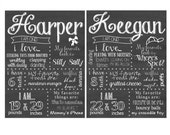 Two Personalized Birthday Chalkboard Signs *Perfect for Twins* - Digital File