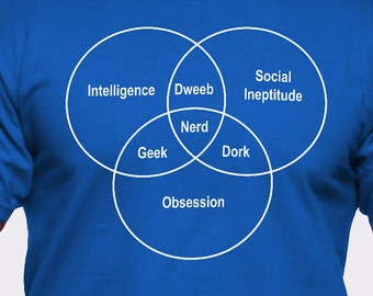 Nerd Species Venn Diagram T-Shirt
