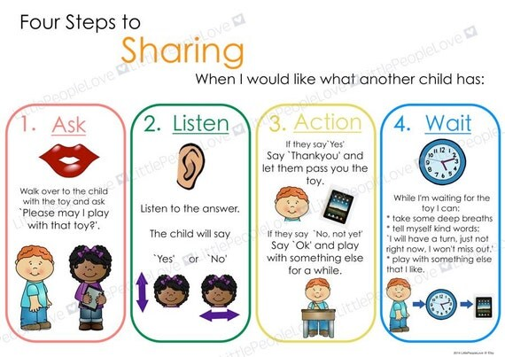 active listening in 4 steps