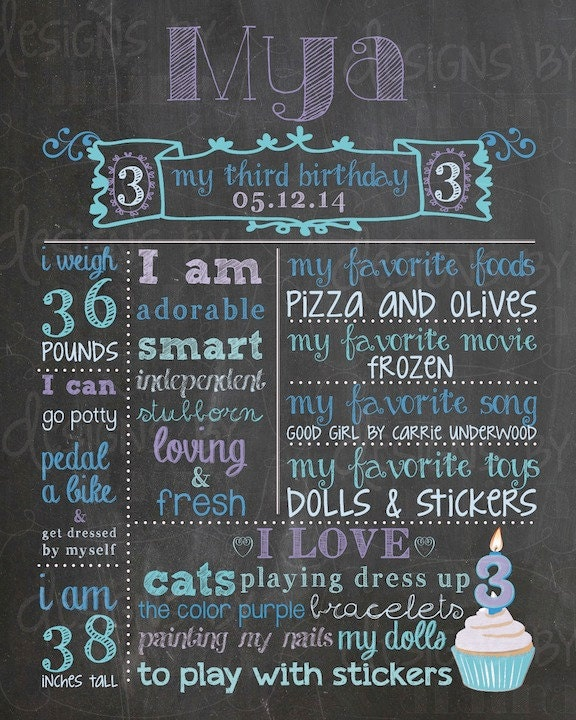 1st 2nd 3rd 4th Birthday Chalkboard Poster Sign Memory