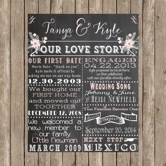 chalkboard love story printable poster by savvydeetsdesigns. Black Bedroom Furniture Sets. Home Design Ideas