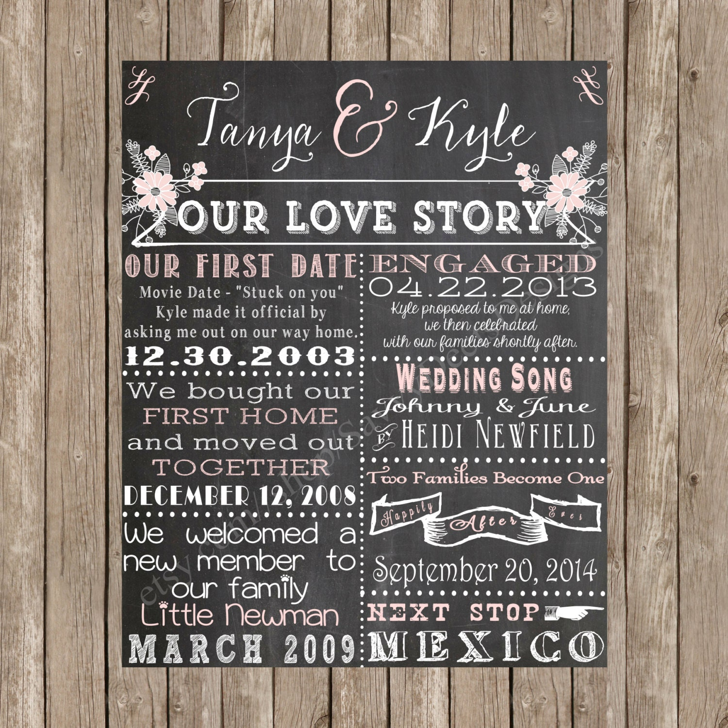 Our Love Story Wedding Idea: Chalkboard Love Story Printable Poster Shabby Chic Wedding
