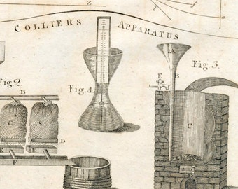 Antique Science Print - Dynamics - 1797 Encyclopaedia Britannica Print - Gift for Him - Plate XXIII