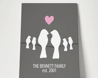 CANVAS: Personalized Anniversary Gift for Parents // Family Name Sign Established Date // Family of Love Birds Wall Decor