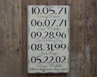 Important Dates, Custom Wood Sign, What a Difference a Day Makes, Special Dates, Anniversary Gift, Family Date Sign - Exmouth Halo