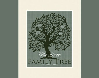 Family Tree Wall Print, Family Tree with Name and Est. Date,  Family Tree With Children's Names, Gift for Parents, Gift for Grandparents