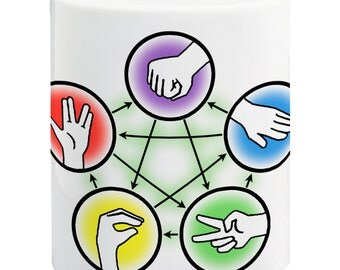 Rock Paper Scissors Lizard Spock, The Big Bang Theory Ceramic 11oz Mug