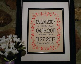 Ideas For Wedding Shower Gift For Second Marriage : ... Gift - Gift for Wife - Bridal Shower Gift - Wedding Shower Gift