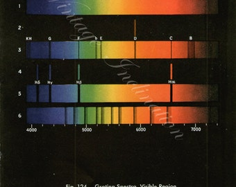 1940s Astronomy print STARS LIGHT SPECTRUM color wall chart bookplate illustration 9 x 6 inches A4