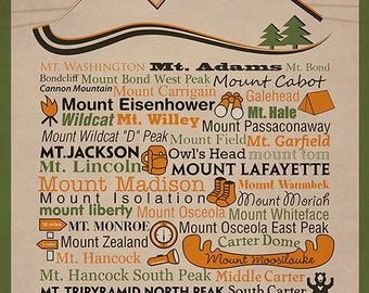 """NH 4,000 Footers Digital Typography Poster, 11""""x17"""", New Hampshire, White Mountains"""