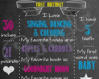 Personalized Birthday Chalkboard sign