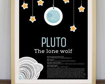 Pluto poster, infographic, planets, science art, educational poster, kids room decor