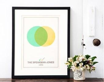 Venn Diagram Wedding Day Print - Personalised Relationship Print, Anniversary Gift