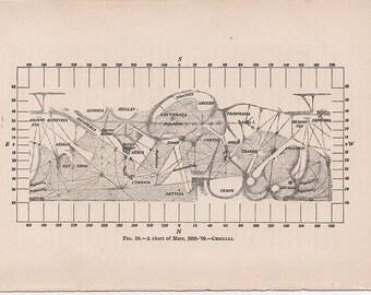 1903 chart of mars print original antique celestial astronomy lithograph