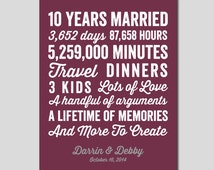 10th Wedding Anniversary Gift Husband : 10 Year Anniversary Gift 10 year Wedding Anniversary You choose Colors ...