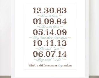 Family Date Marriage, From Birth, Important Dates, Your Love Story, Dates, Family's Story Dates - 8x10, 11x14, 16x20, Customizable Print