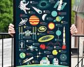 Space Alphabet Poster
