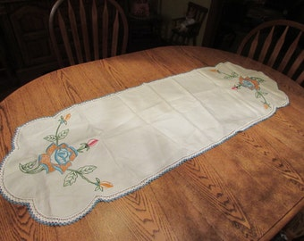 Popular Decorating Colors Aqua and Orange Dresser Scarf/Table Runner Made in Czechoslovakia 1930's