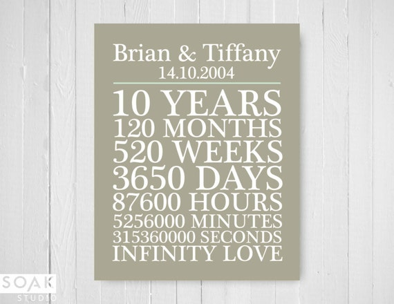 10th Wedding Anniversary Gift List : 10th Anniversary Gift, Personalised counting list, Custom Wedding ...